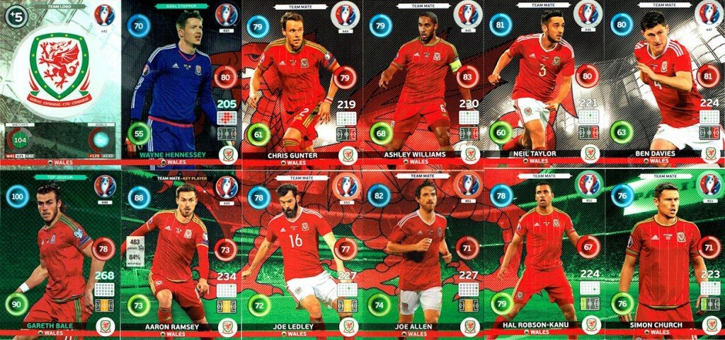 Ben Davies Wales UEFA Euro 2016 France Football National Team Player Poster